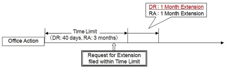 revision_TM_Act2015(aoshima)02-2