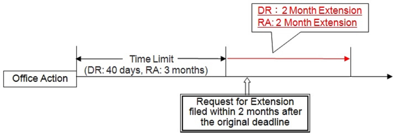 revision_TM_act2015(aoshima)03-2