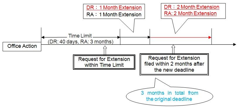 revision_TM_act2015(aoshima)04