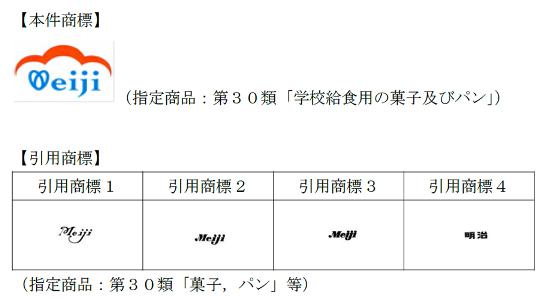 Meiji事件判決・要約の図2